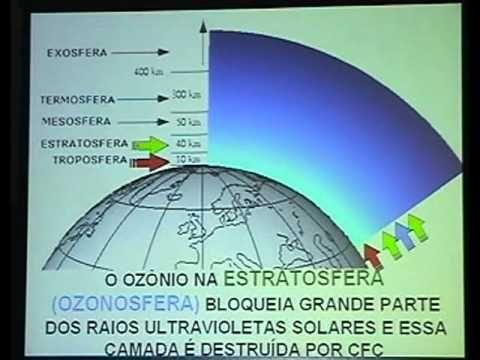 Resultado de imagem para ilustração para ozonoterapia