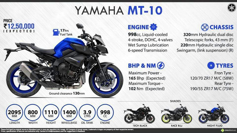 Pin by Kor Deawtrakul on Yamaha Yamaha bikes, Motorcycle