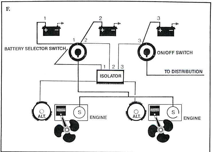 great diagram dual battery charger triple battery isolator two great diagram dual battery charger triple battery isolator two alternators switch
