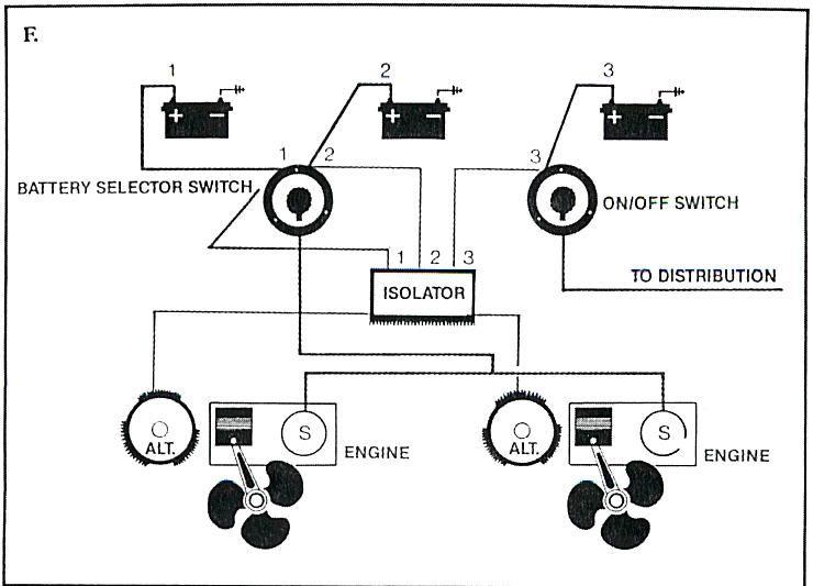 wiring diagram marine dual battery wiring diagram dual battery