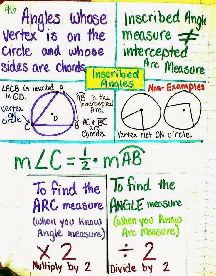 Love this chart! Teaching geometry, Geometry lessons