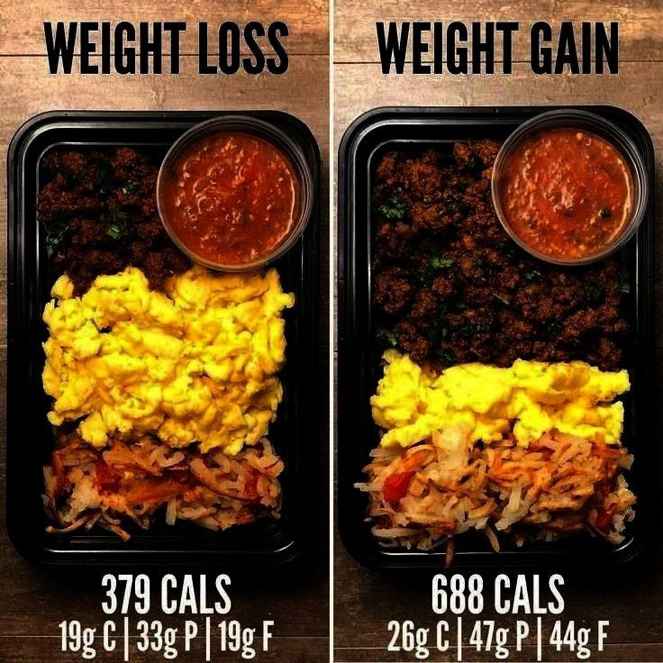 Gain with Taco Breakfast Bowls from Page 130 of The Meal P... -Weight Loss vs Weight Gain with Taco