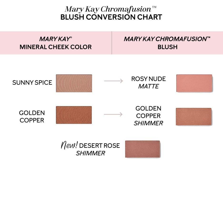 Blush Conversion Chart Mary Kay Lipstick Mary Kay Cosmetics Mary Kay Blush