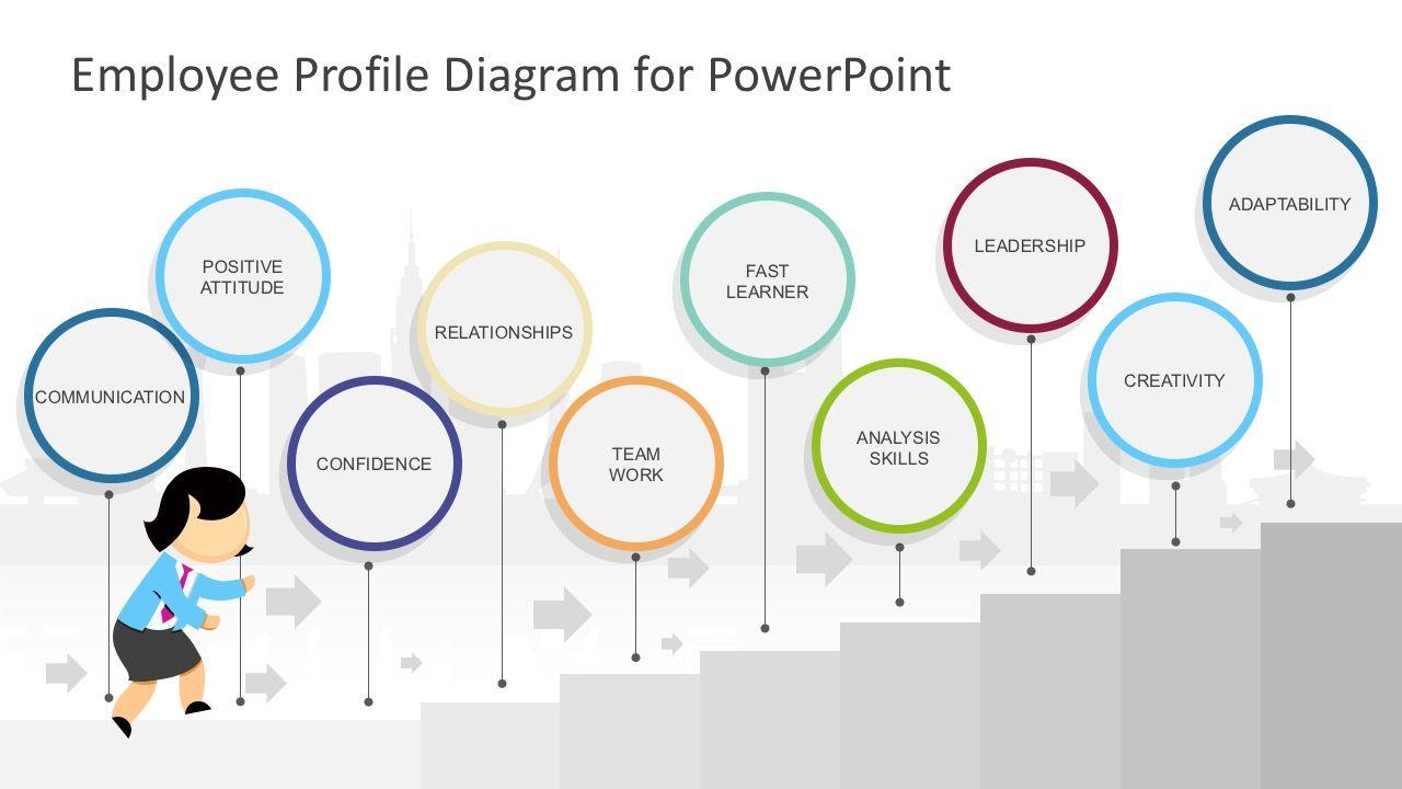 Employee Profile Diagram Powerpoint Template Powerpoint