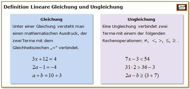 Ziemlich 1 Schritt Gleichungen Arbeitsblatt Zeitgenössisch ...