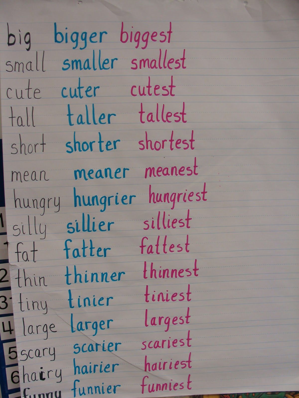 Saylor S Log Comparative Adjectives With Dr Seuss If I