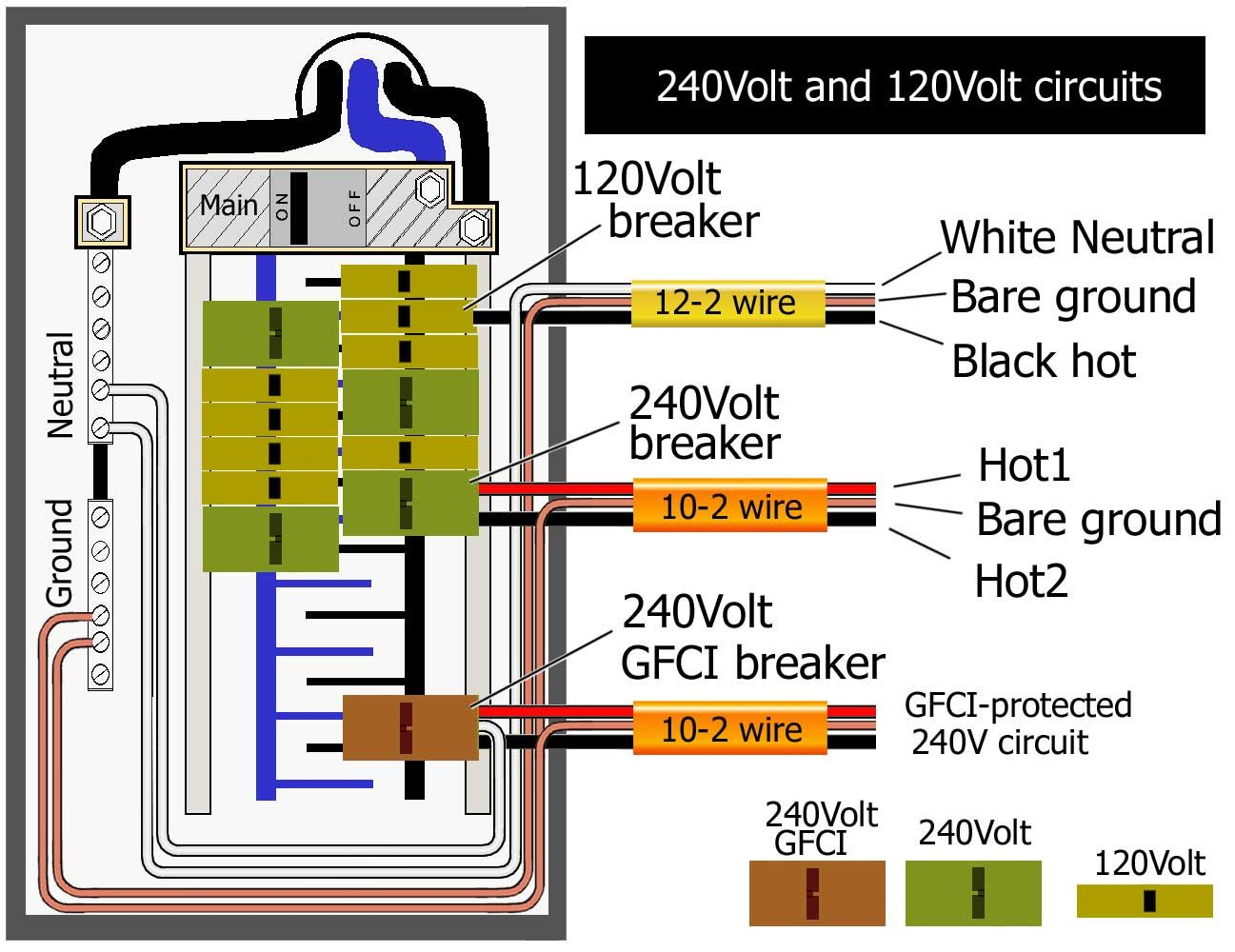 Gfci Outlet Wiring Diagram ElectricalEngineering ECE