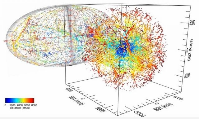 3d Map Of Our Nearby Universe 공학
