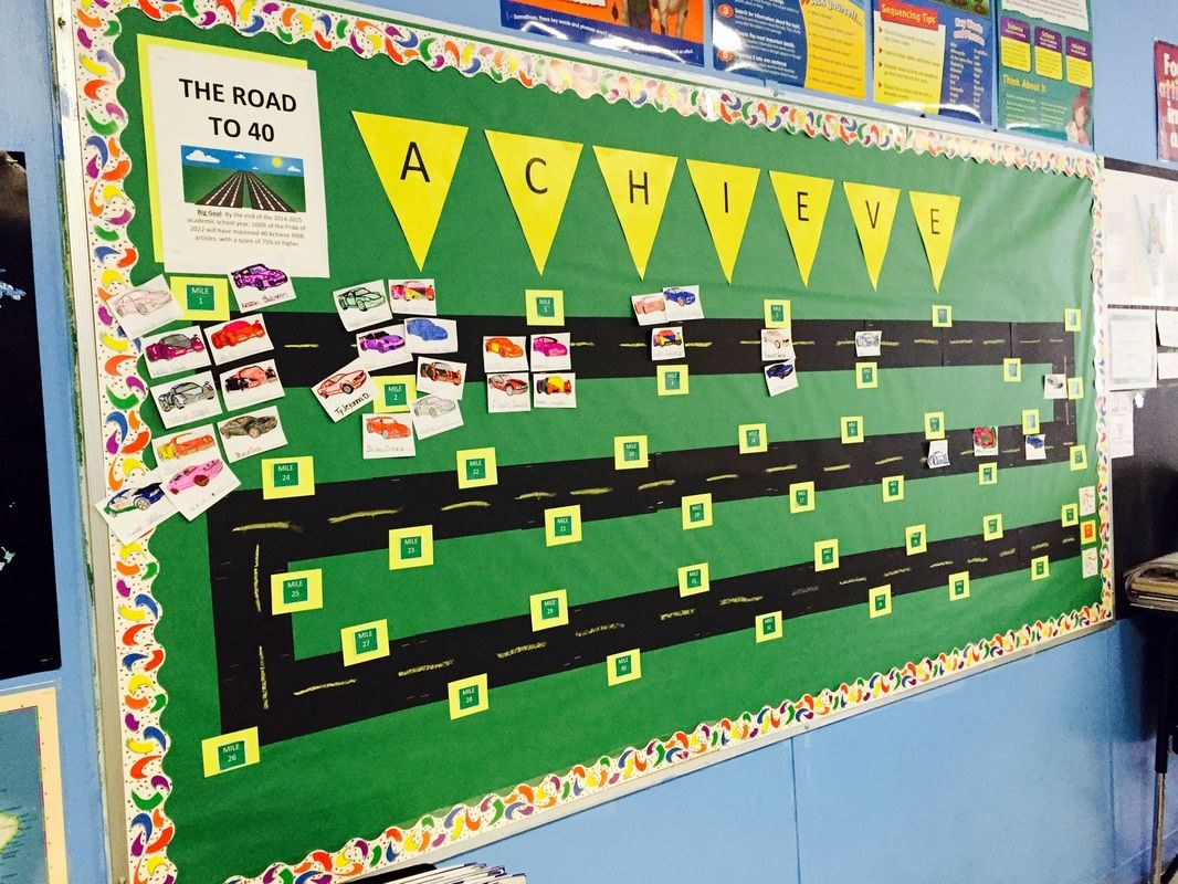 Classroom Motivation Ideas : A great way to track your students on the road