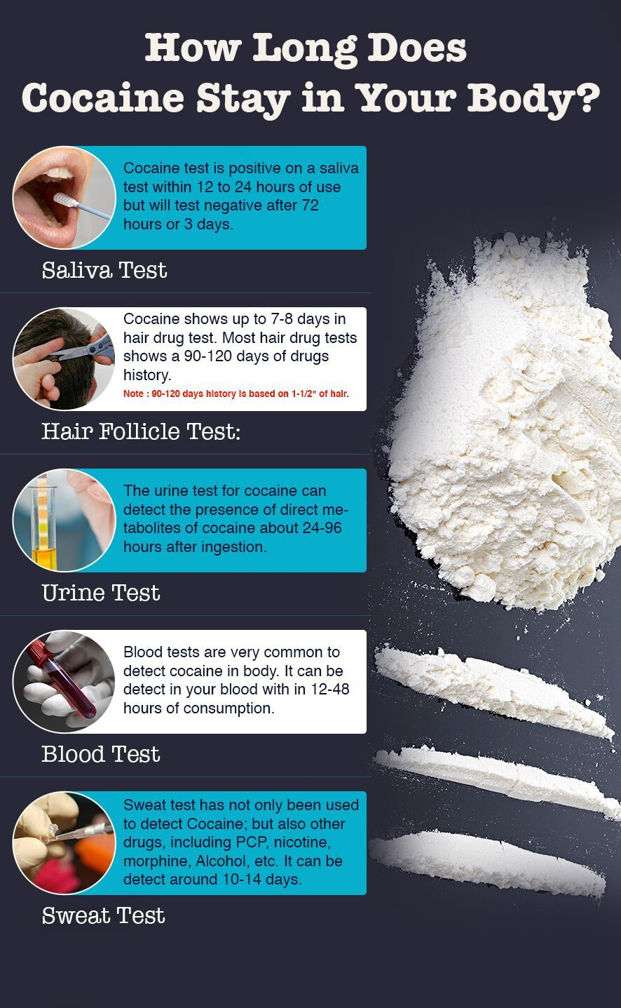 How Long Does Cocaine Stay In Your System? Know Some
