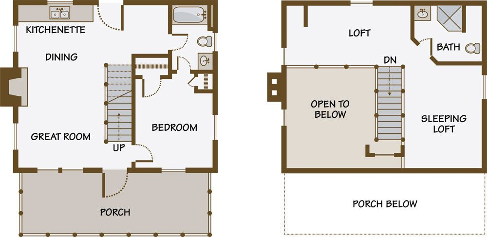 Guest House Plans with loft I like this one because you dont