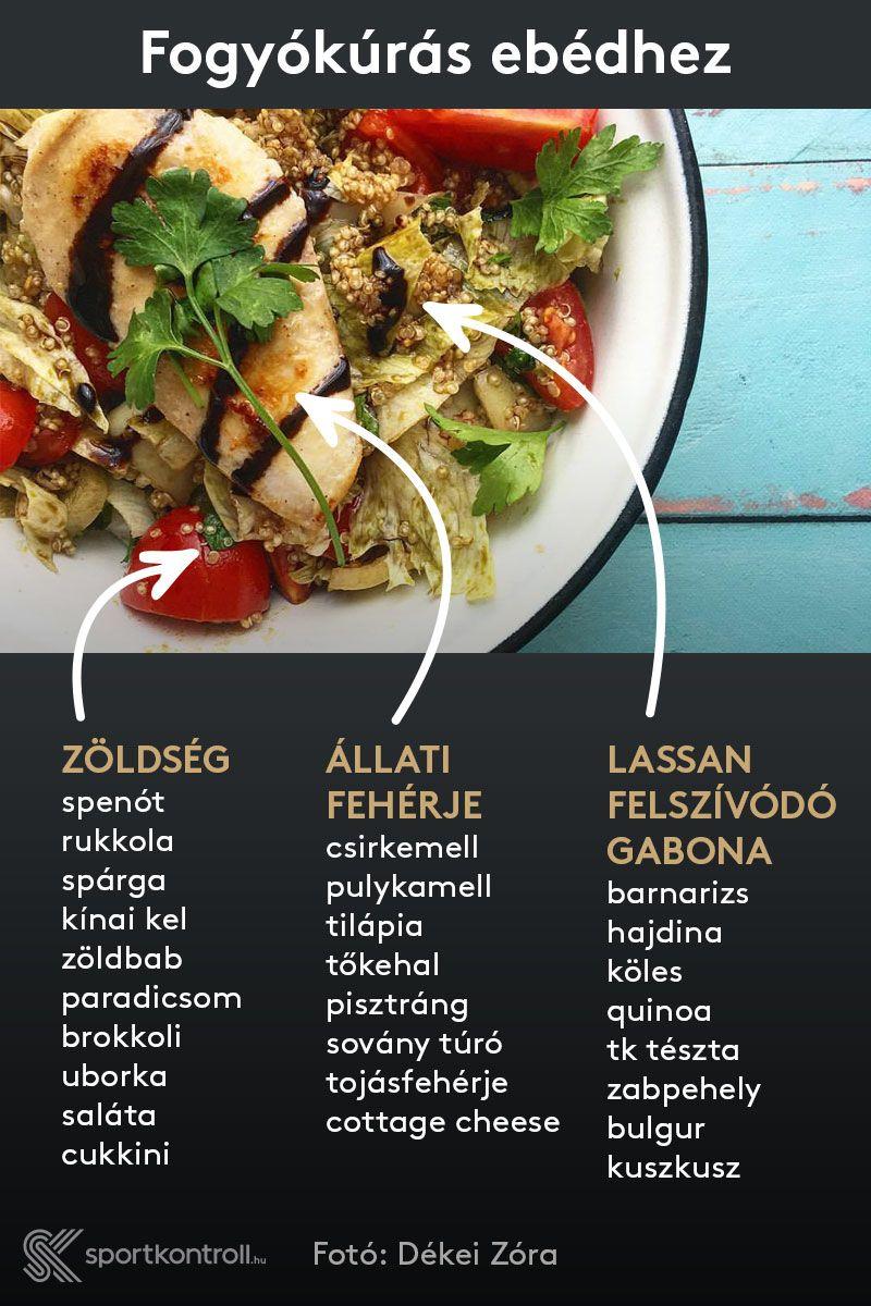 Professional Fitness Kitchen – Diétás menü házhozszállítás