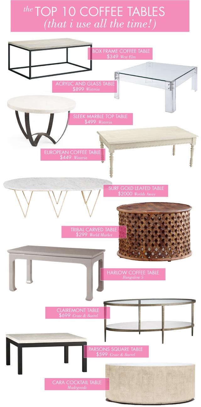 Top 10 Decorator Coffee Tables I Suwannee Furniture Decor Home Living Room [ 1295 x 640 Pixel ]