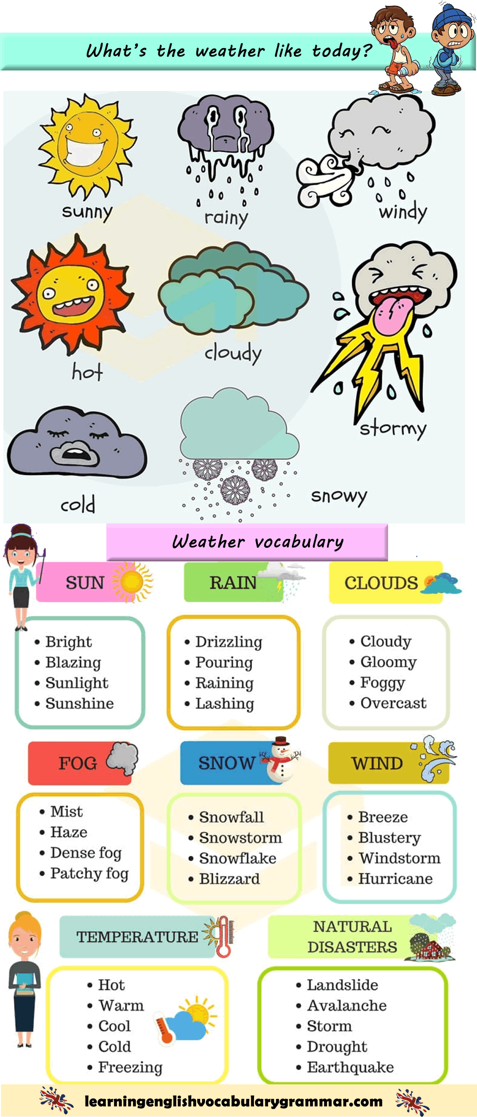 weather vocabulary list and conversation pictures