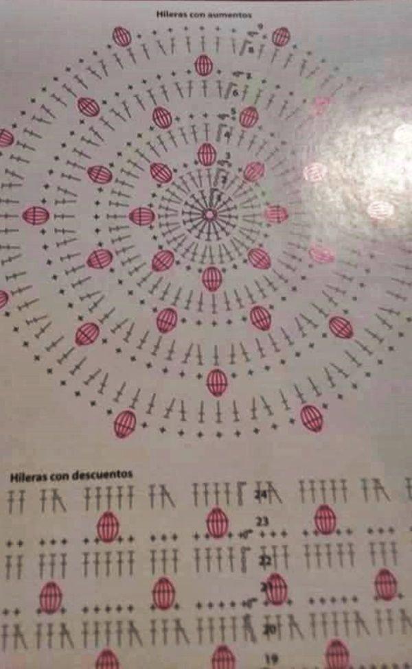 Gorro em Crochê Várias Cores com Gráfico dos Pontos Usados | gorros ...
