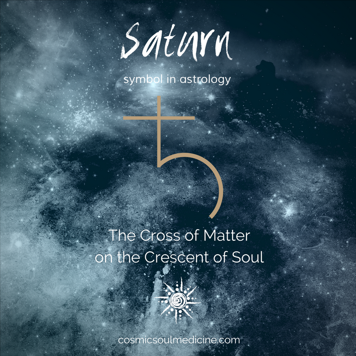 Saturn Symbol In Astrology Astrology Saturn Saturnsymbol