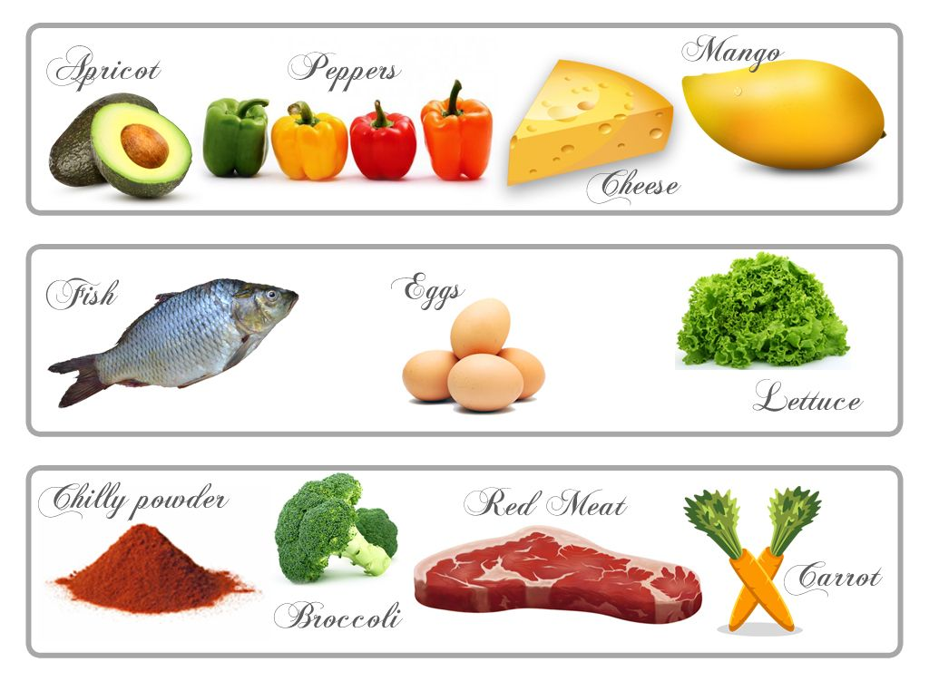 Vitamin A Rich Foods, Deficiency, Symptoms and Diseases Vitamins - potassium rich foods chart