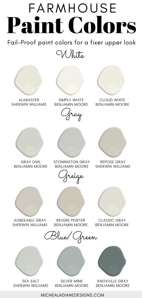 The Best Farmhouse Paint Colors - Micheala Diane Designs