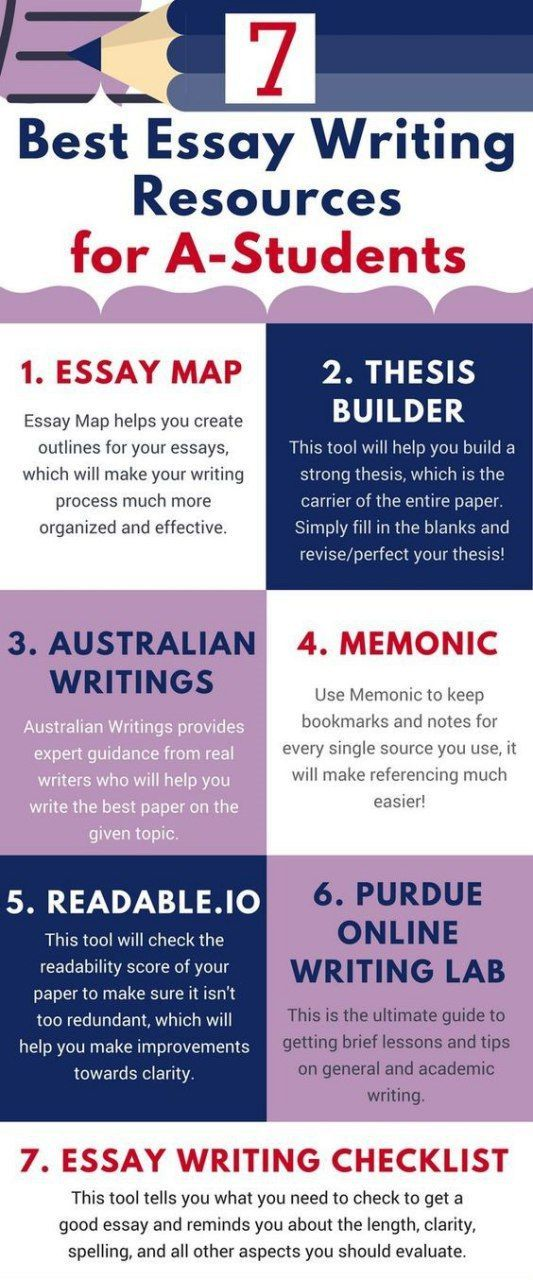 best dissertation abstract writers sites for phd