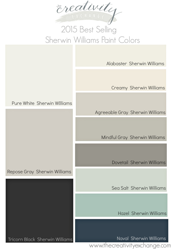 2015 Best Selling and Most Popular Paint Colors {Sherwin Williams and Benjamin Moore}