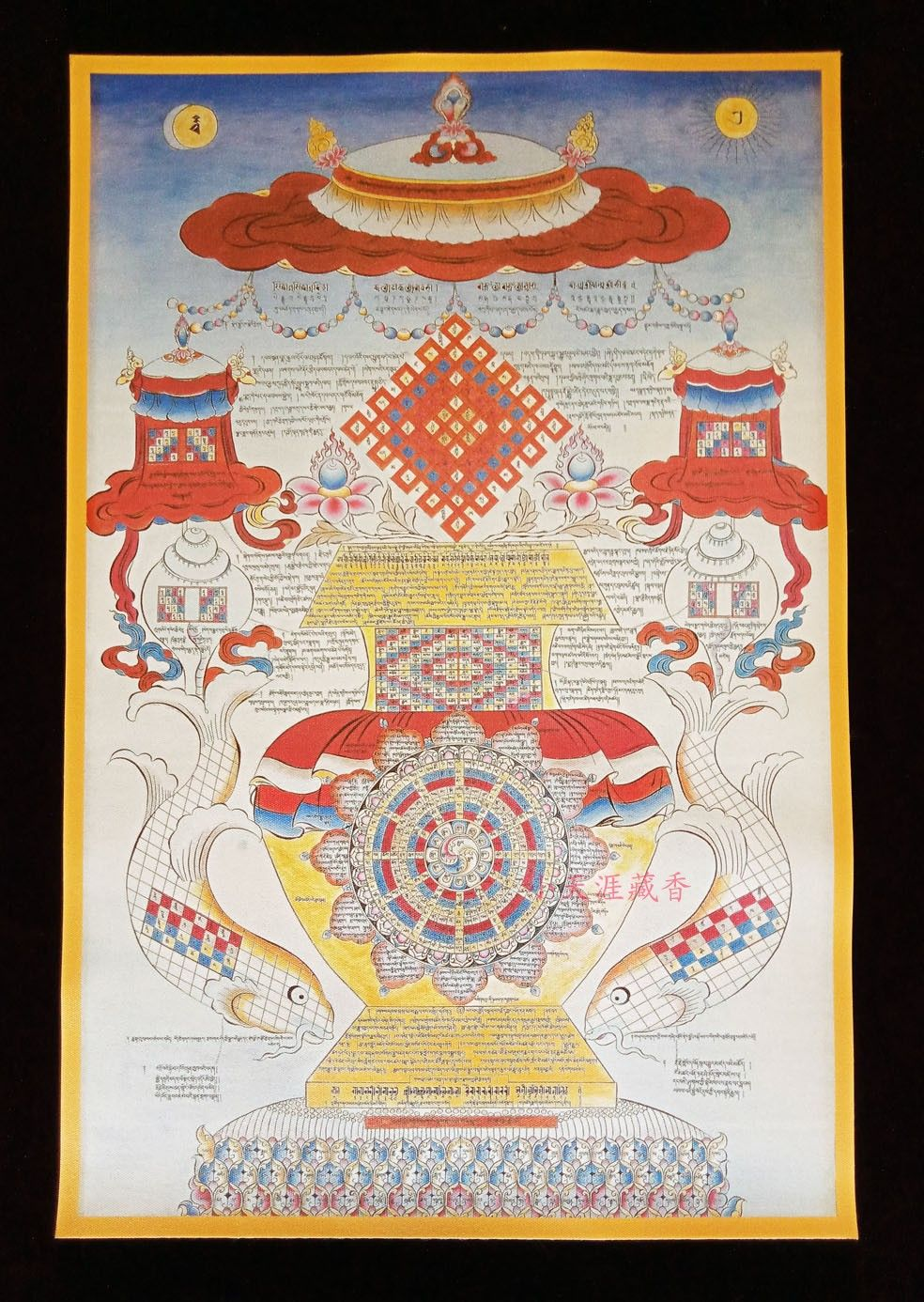 Pin by Roland Mullins on Buddhist Yantra in 2019 | Buddhism, Tibet