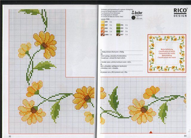 Pin By Hgjkld On Cross Simple Cross Stitch Floral Cross Stitch Pattern Cross Stitch