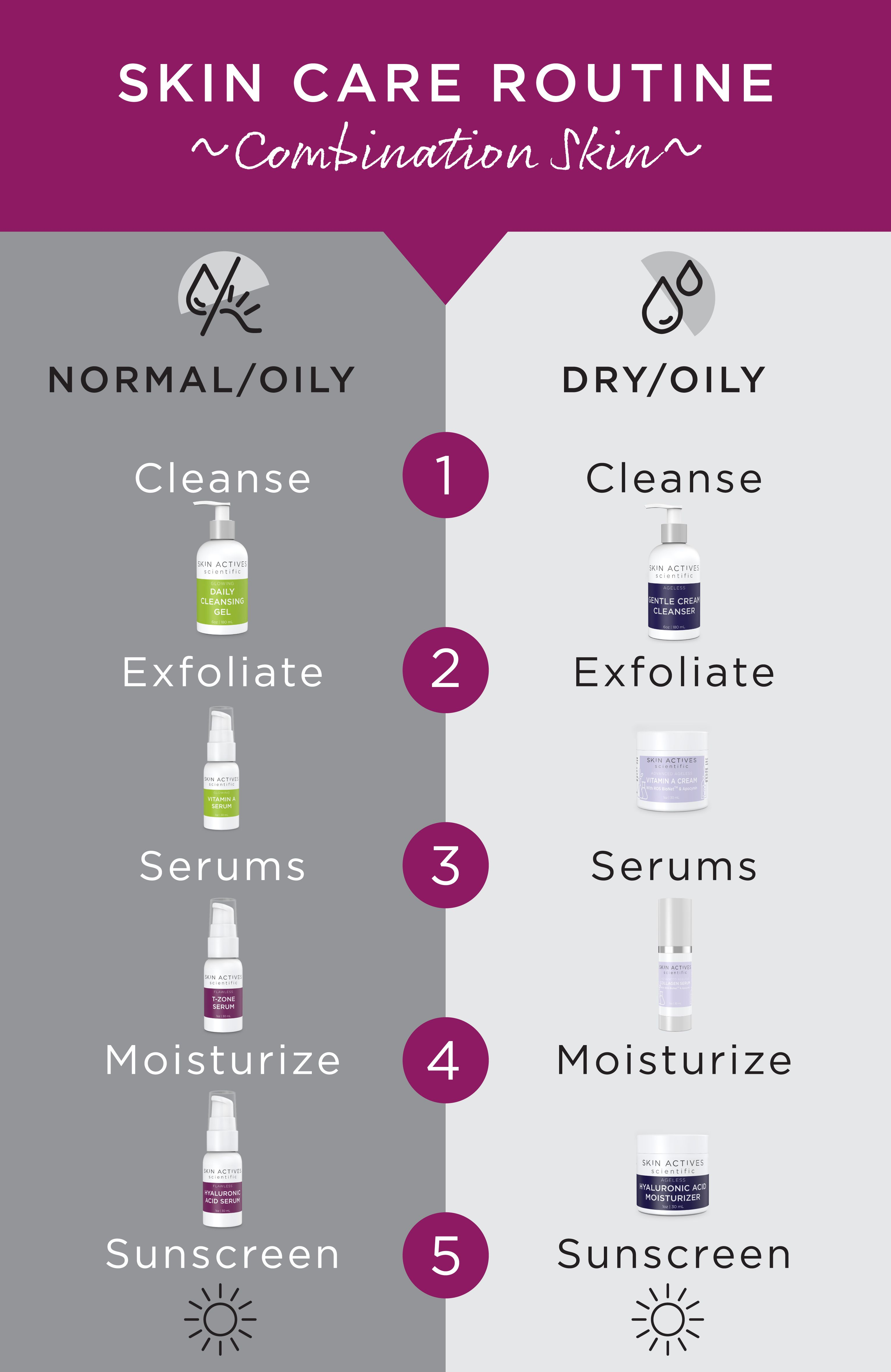 How Do You Take Care Of Combination Skin Skin Actives Dry Skin Care Routine Skin Care Routine Skin Active