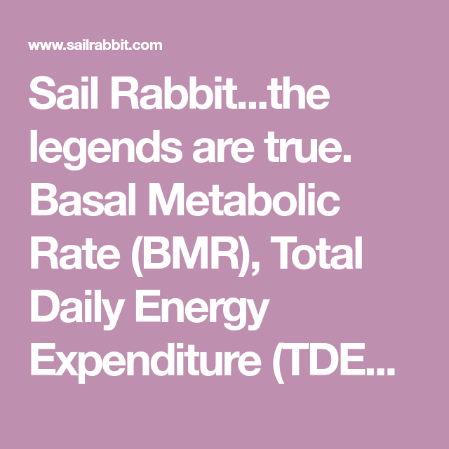 Bmr (basal metabolic rate) daily calorie calculator | weight loss.