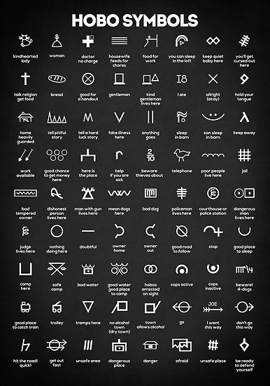 Hobo Signs Poster
