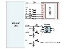 Learn how to use a rotary encoder in an Arduino project. Rotary encoders are electromechanical, electro-optical or electro-magnetic devices which convert rotational motion into digital or analog information. #coolelectronics