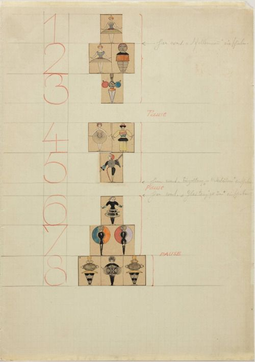 Oskar Schlemmer, Sketches for the Triadic Ballet, 1927. Academy of the Arts, Berlin