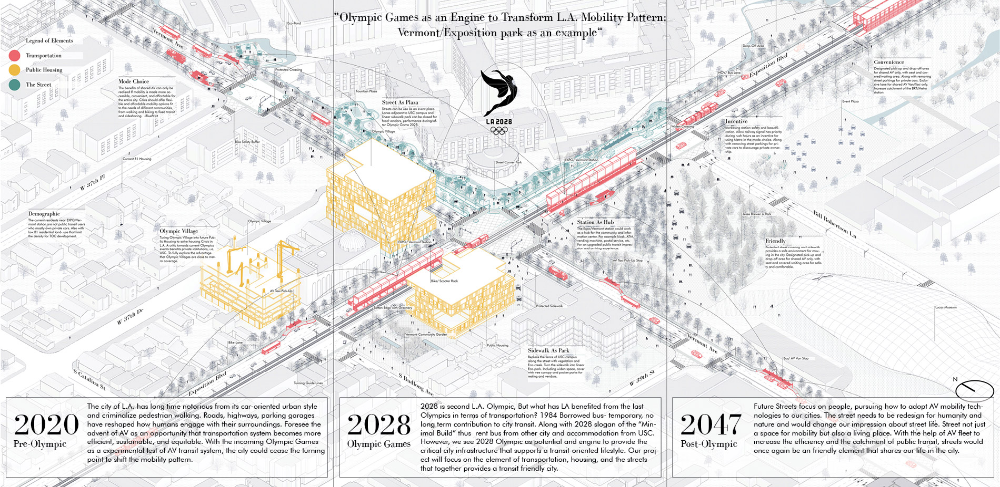 Mobility As Equality Building Towards The Olympic Post Olympic La Transit 2019 Asla Student Awards Urban Design Diagram Street Design Olympic Sites