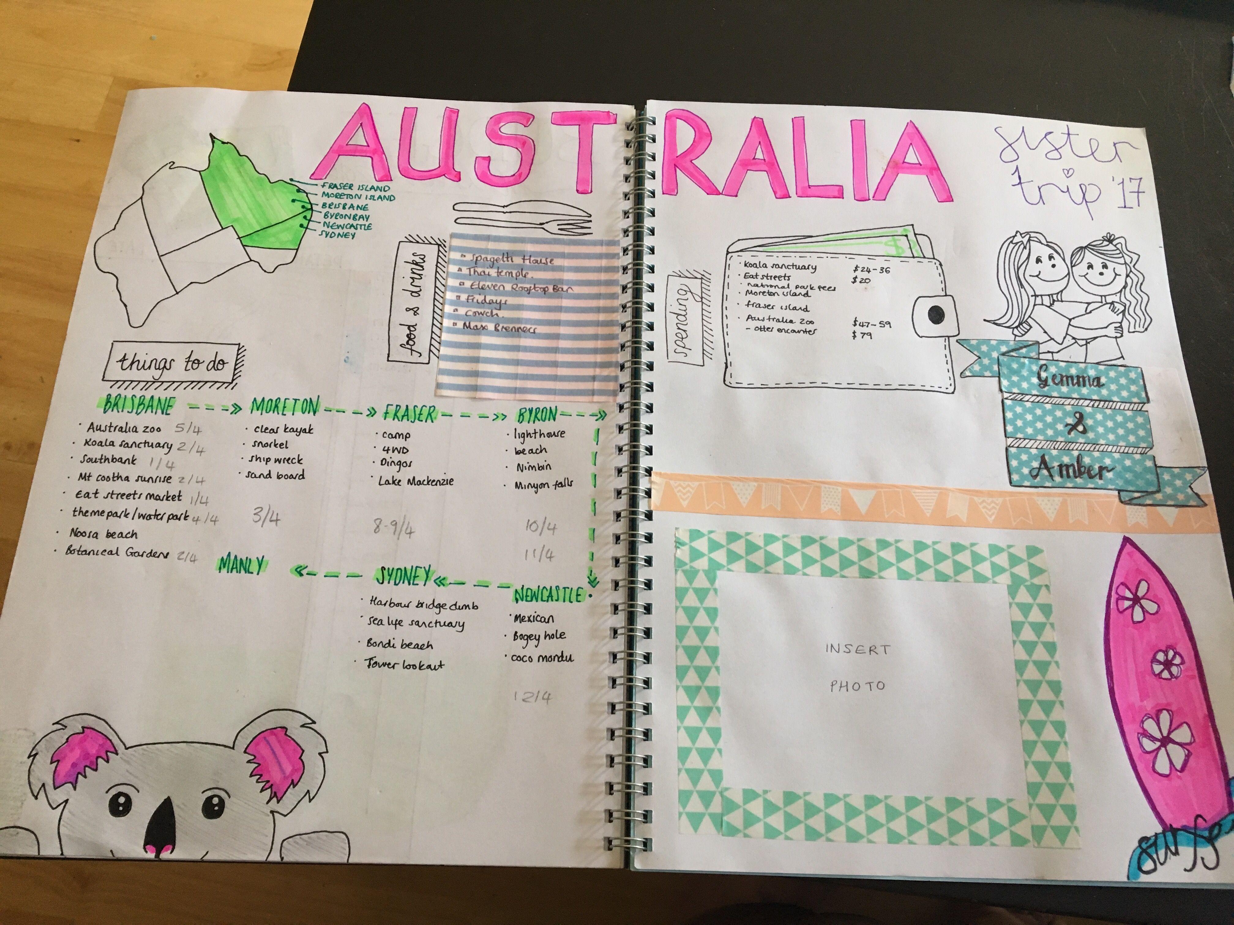 australia travel bullet journal trip planner travel australia