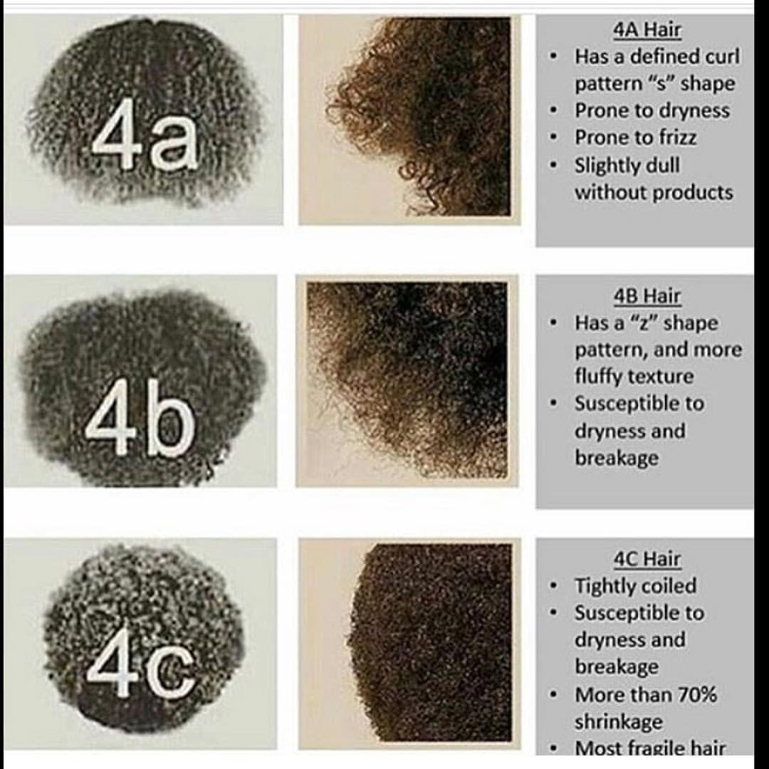 Can You Spot Your Hair Type 4ahair 4bhair 4chair
