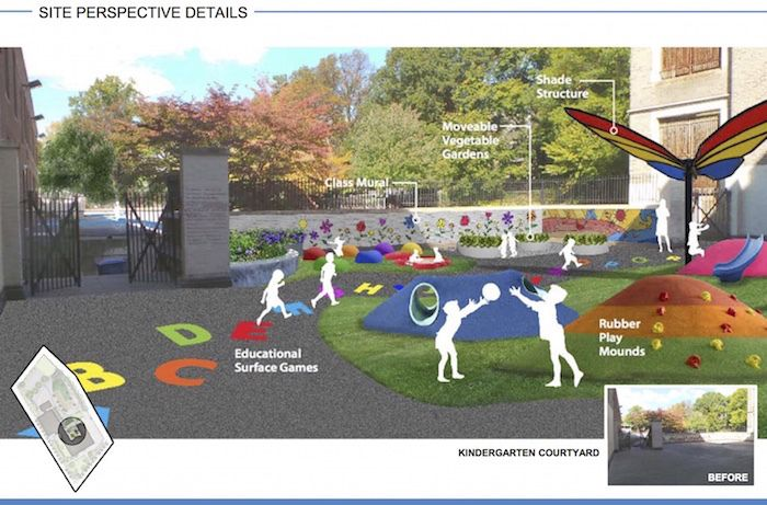 Breathing New Life Into Schoolyards Benefits Entire Communities News Service Iowa State University Playground Design School Yard Iowa State University