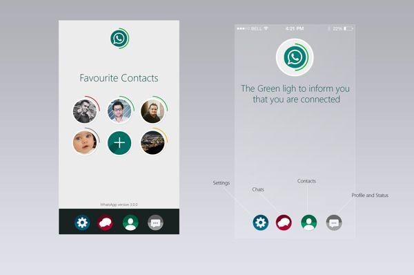Whatsapp Free Download 2 12 65 Version On Nokia Asha And Symbian 40 Ios 7 Nokia Chat App