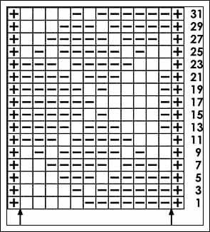 Вязание - узоры спицами | Маргарита Боркина | Простые схемы. Экономим время на Постиле