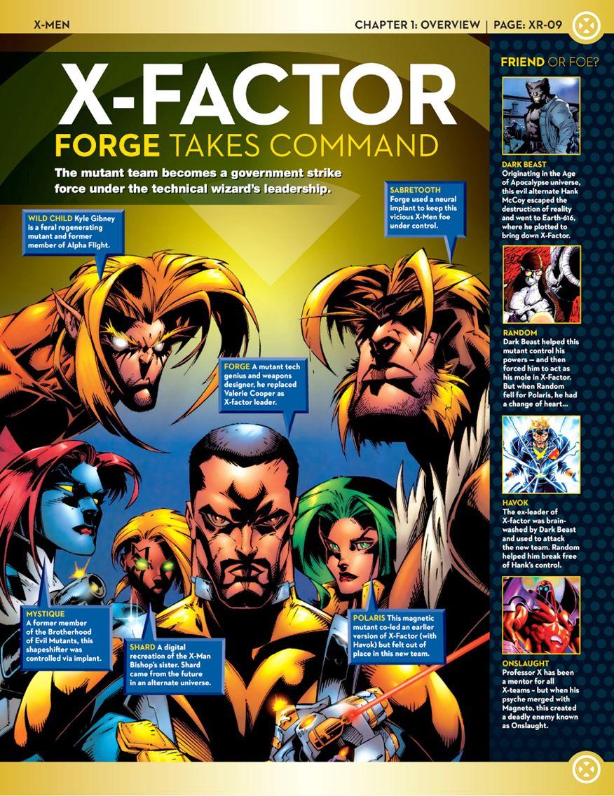 The Third X Factor Team X Men Superhero Facts Marvel Comics Art