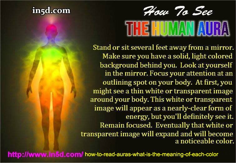 How To Know The Color Of Your Aura