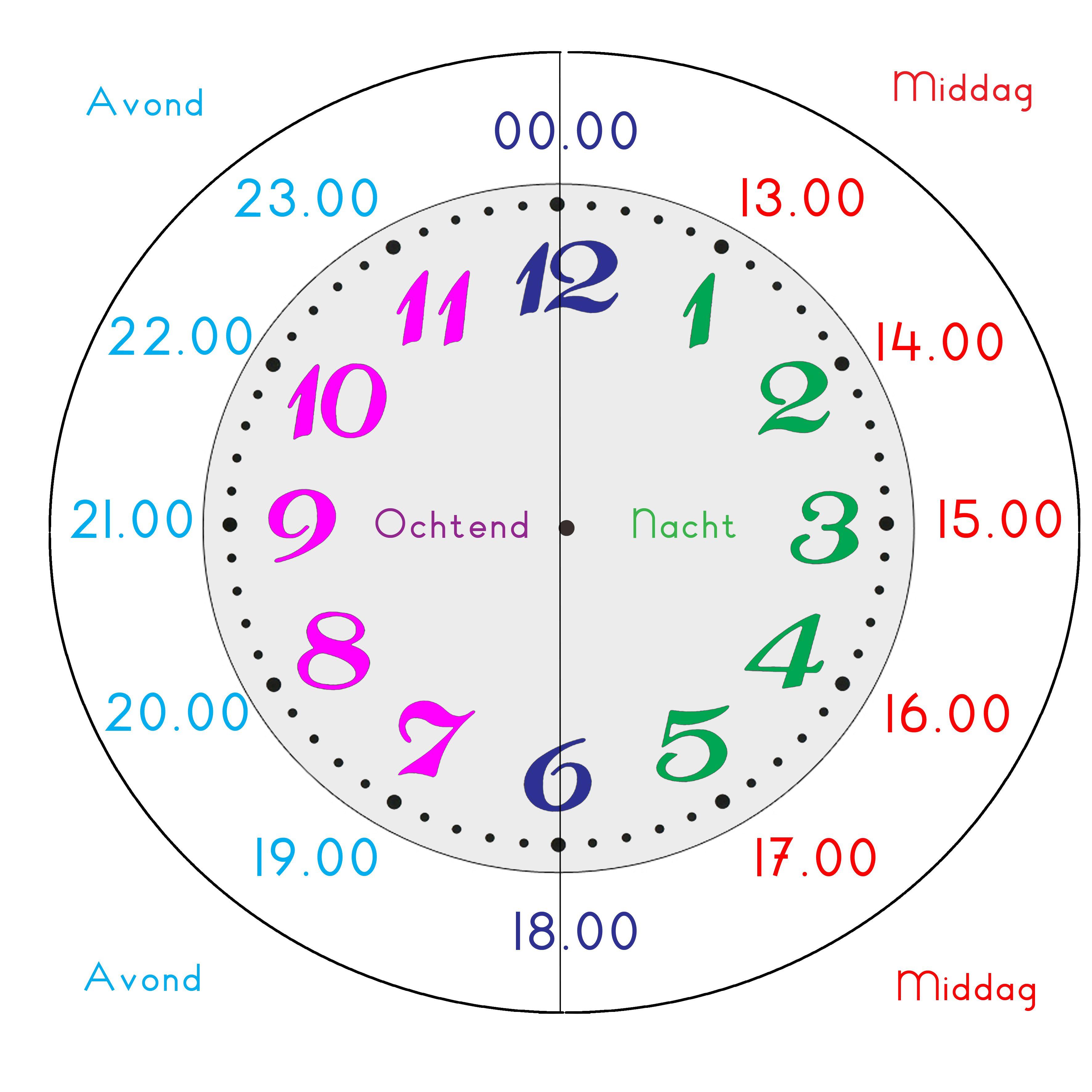 Klokkijken | oefenen | Pinterest | Matematika a Hodiny