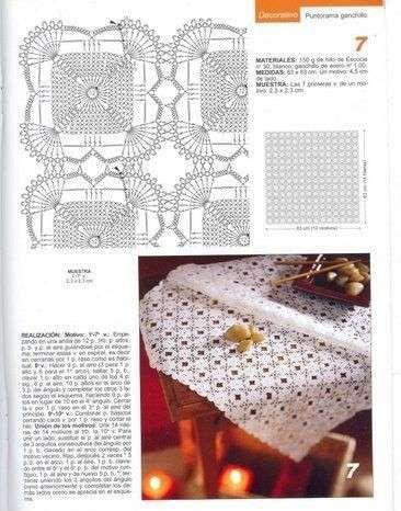 Manteles de ganchillo: Fotos de patrones y diseños - Patrón para ...