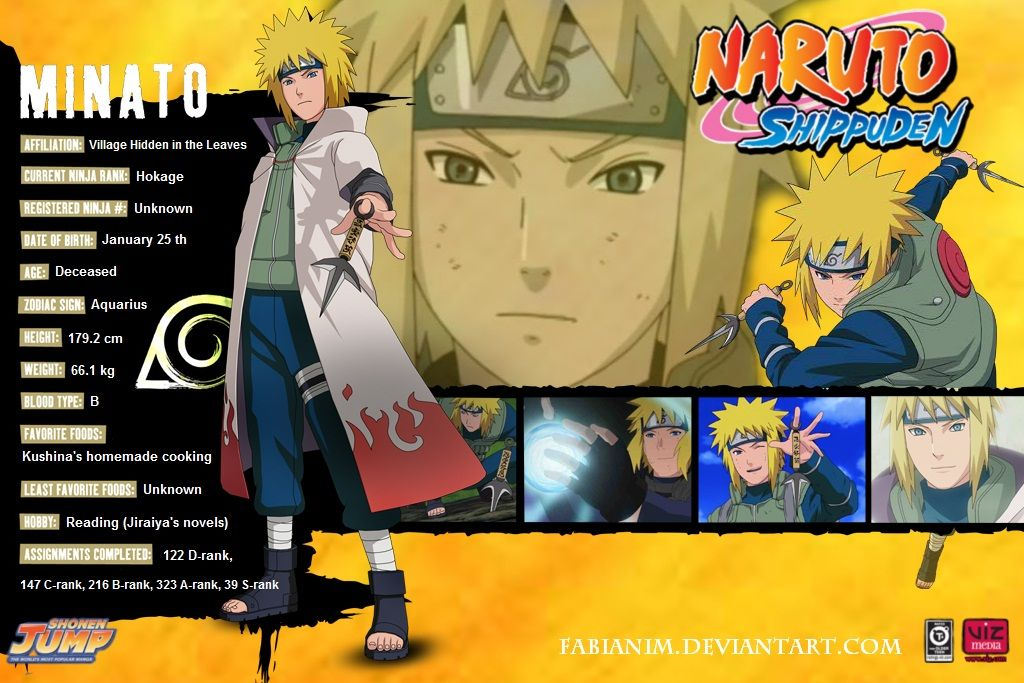 Naruto Shippuden Character Profiles With Images Naruto
