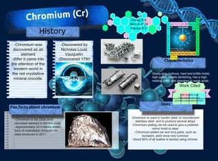 Chromium is a chemical element with symbol Cr and atomic
