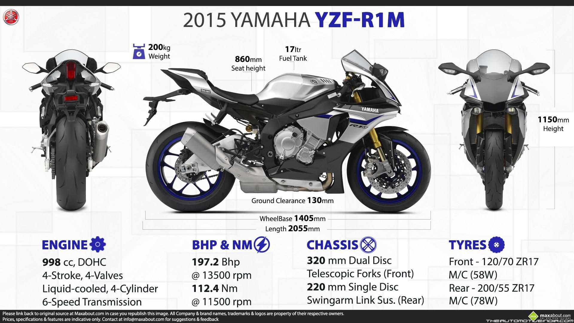 Yamaha YZFR and YZFRM prices revealed Motorcycle News