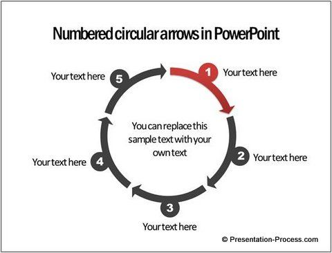 Creating Circular Arrows In Powerpoint NeednT Make Your Head Spin