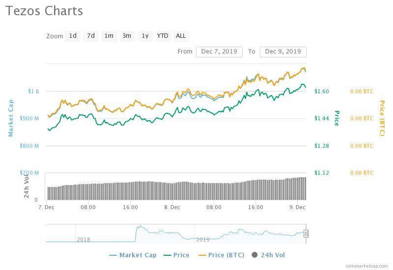 real crypto market cap