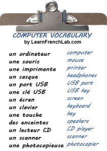 Computer room vocabulary | Professional ideas | Pinterest ...
