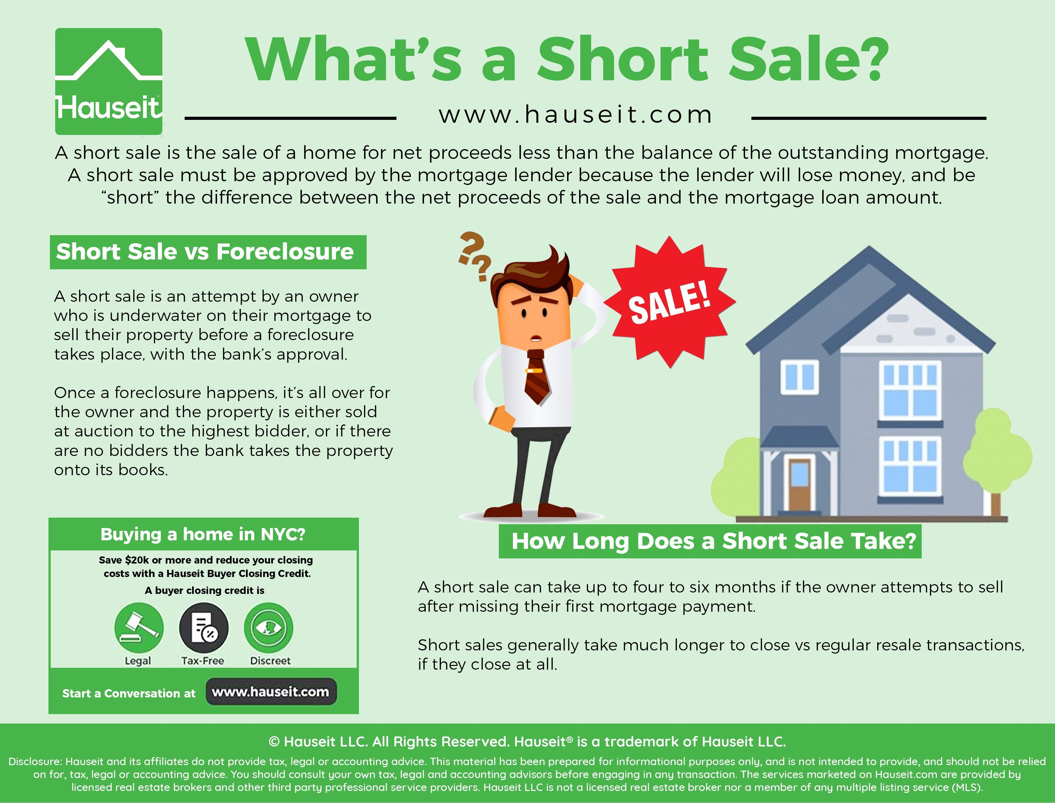 Whats A Short Sale Nyc Hauseit Shorts Sale Nyc Mortgage Lenders
