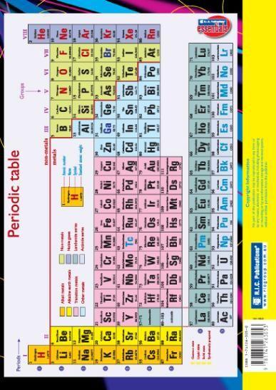 Ric publications essentials science periodic table ric publications essentials science periodic table urtaz Choice Image