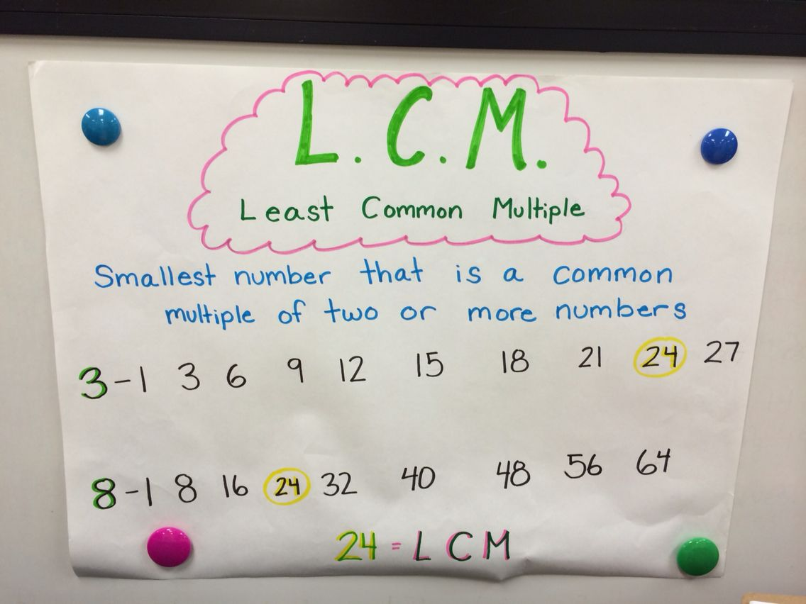 Lcm Anchor Chart Definition And Example Of Lcm Will Help Students